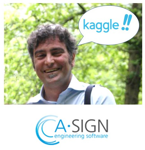 Rapuzzi for Kaggle
